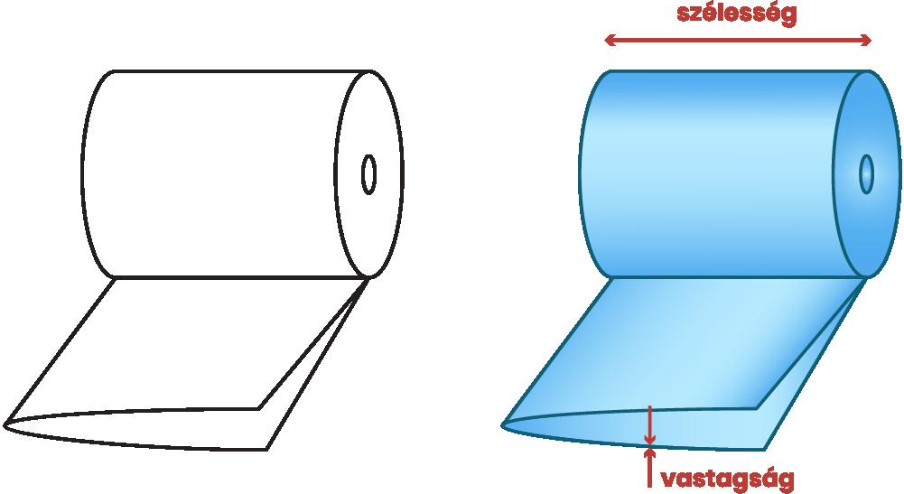 LDPE féltömlő