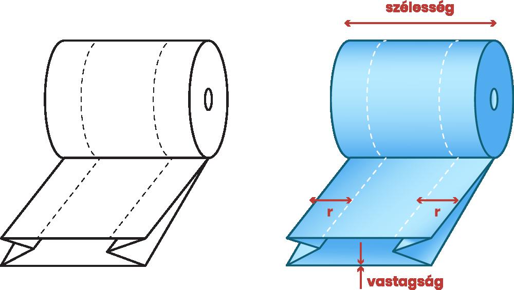 LDPE redőzött tömlő
