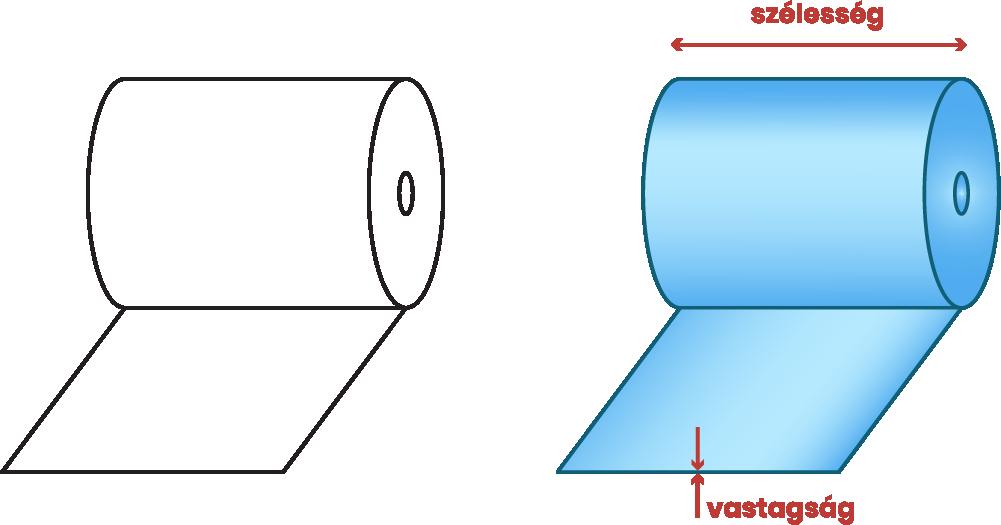 LDPE síkfólia